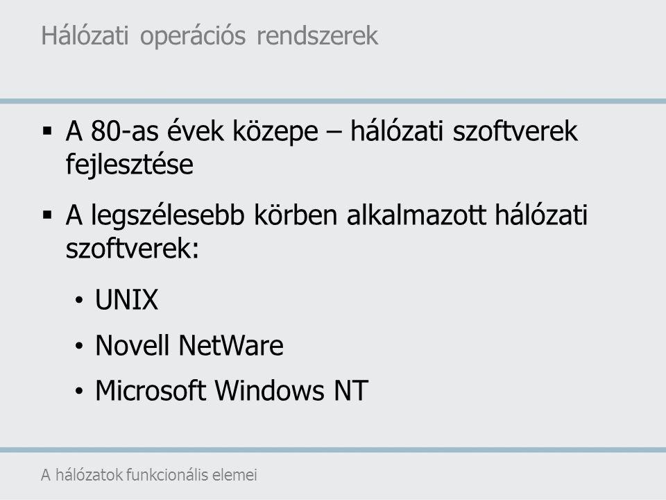  A 80-as évek közepe – hálózati szoftverek fejlesztése  A legszélesebb körben alkalmazott hálózati szoftverek: UNIX Novell NetWare Microsoft Windows