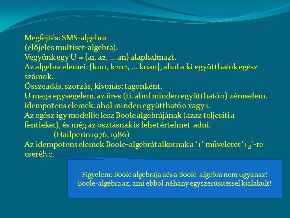 Megfejtés: SMS-algebra (előjeles multiset-algebra).