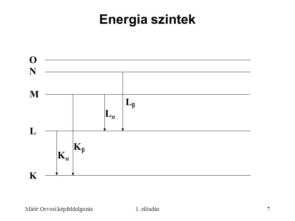 Máté: Orvosi képfeldolgozás1. előadás7 Energia szintek O N M L K KαKα KβKβ LβLβ LαLα
