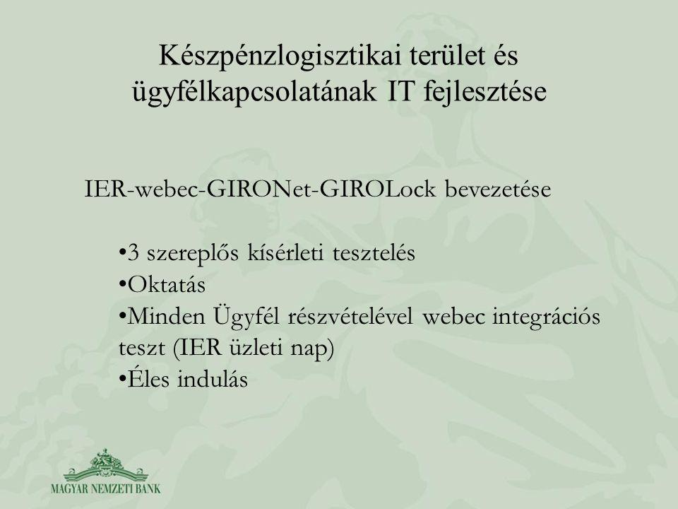 Készpénzlogisztikai terület és ügyfélkapcsolatának IT fejlesztése IER-webec-GIRONet-GIROLock bevezetése 3 szereplős kísérleti tesztelés Oktatás Minden Ügyfél részvételével webec integrációs teszt (IER üzleti nap) Éles indulás
