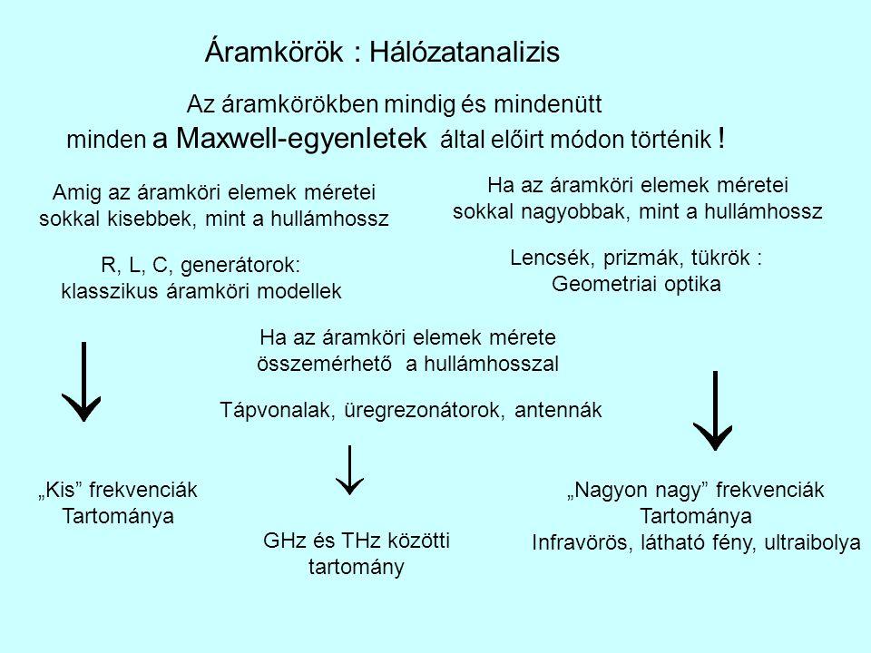 Áramkörök : Hálózatanalizis Az áramkörökben mindig és mindenütt minden a Maxwell-egyenletek által előirt módon történik ! Amig az áramköri elemek mére