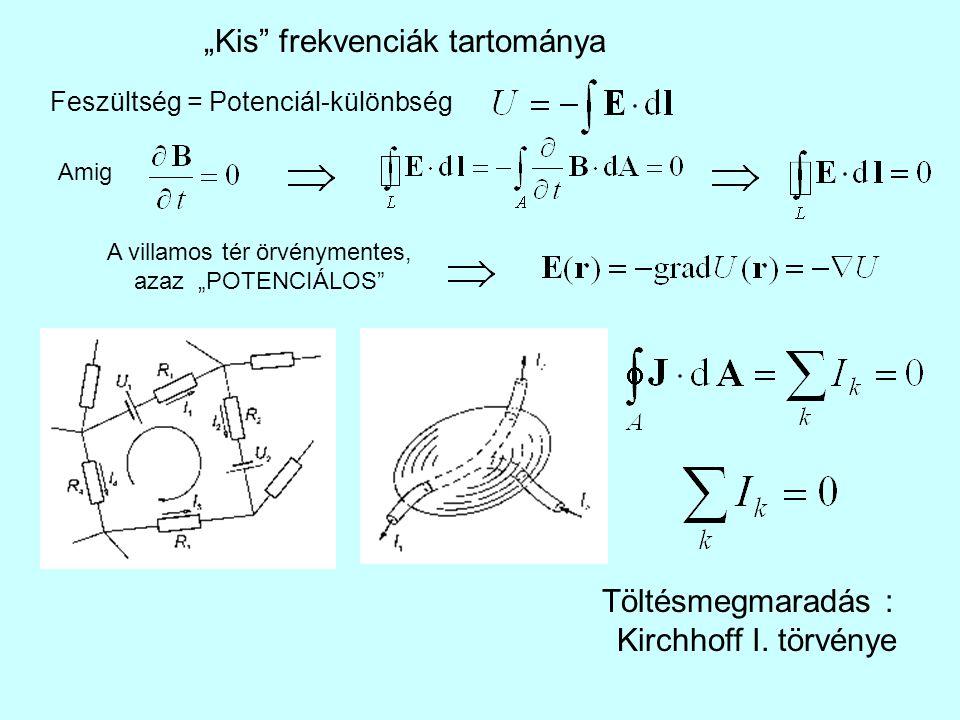 """""""Kis"""" frekvenciák tartománya Feszültség = Potenciál-különbség Amig A villamos tér örvénymentes, azaz """"POTENCIÁLOS"""" Töltésmegmaradás : Kirchhoff I. tör"""