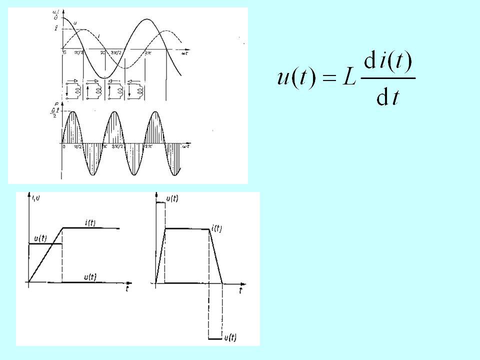 Homogén egyenlet Általános megoldás: Inhomogén partikuláris megoldása: