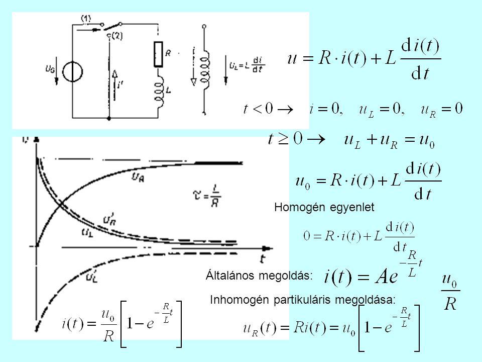 Egyenáramú és kvázistacionárius áramkörök Idealizált áramköri elemek Kirchhoff egyenletek Töltésmegmaradás : Kirchhoff I.