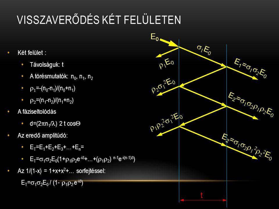 Két felület : Távolságuk: t A törésmutatók: n 0, n 1, n 2   =-(n 0 -n 1 )/(n 0 +n 1 )   =(n 1 -n 2 )/(n 1 +n 2 ) A fáziseltolódás d=(2  n 1 / ) 2