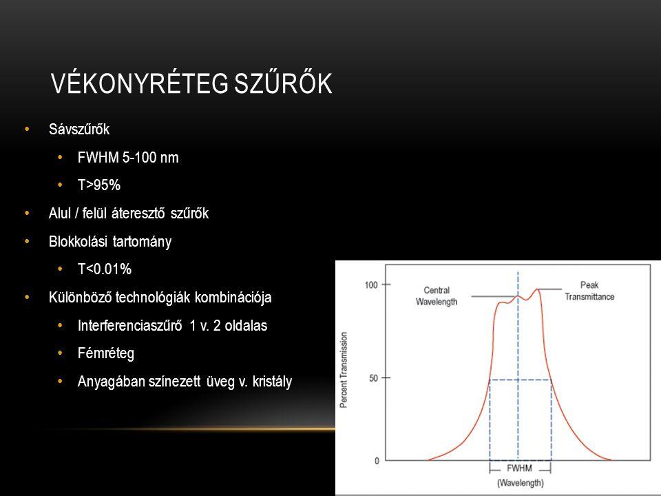 Sávszűrők FWHM 5-100 nm T>95% Alul / felül áteresztő szűrők Blokkolási tartomány T<0.01% Különböző technológiák kombinációja Interferenciaszűrő 1 v. 2