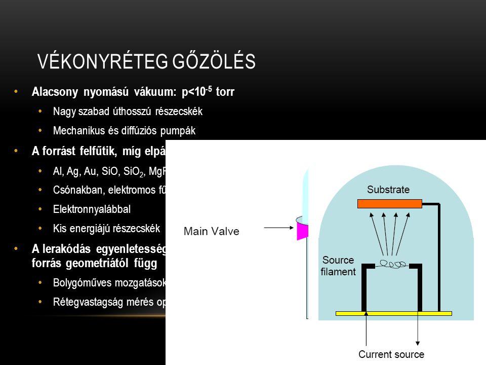 Alacsony nyomású vákuum: p<10 -5 torr Nagy szabad úthosszú részecskék Mechanikus és diffúziós pumpák A forrást felfűtik, míg elpárolog Al, Ag, Au, SiO