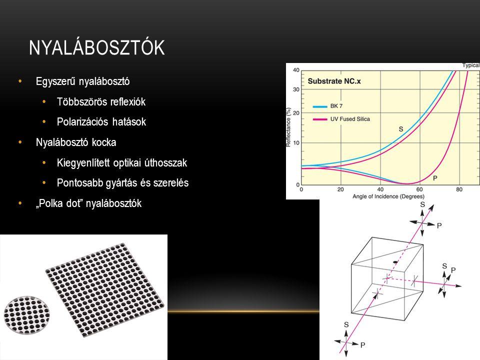 """Egyszerű nyalábosztó Többszörös reflexiók Polarizációs hatások Nyalábosztó kocka Kiegyenlített optikai úthosszak Pontosabb gyártás és szerelés """"Polka"""