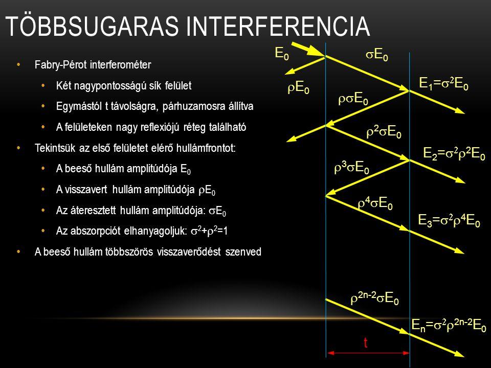 Fabry-Pérot interferométer Két nagypontosságú sík felület Egymástól t távolságra, párhuzamosra állítva A felületeken nagy reflexiójú réteg található T