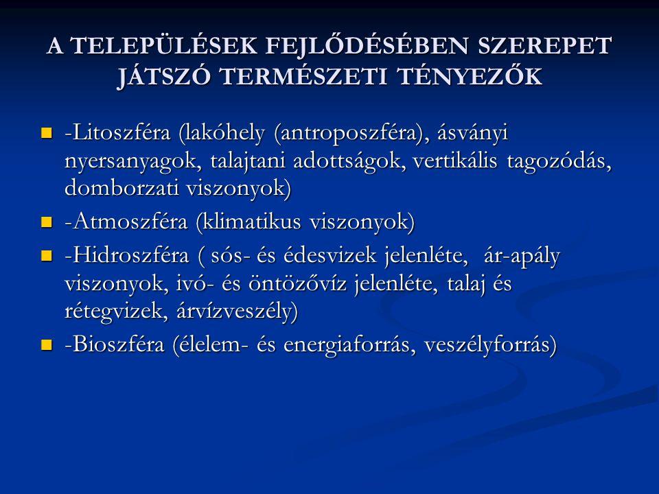 A TELEPÜLÉSEK FEJLŐDÉSÉBEN SZEREPET JÁTSZÓ TERMÉSZETI TÉNYEZŐK -Litoszféra (lakóhely (antroposzféra), ásványi nyersanyagok, talajtani adottságok, vertikális tagozódás, domborzati viszonyok) -Litoszféra (lakóhely (antroposzféra), ásványi nyersanyagok, talajtani adottságok, vertikális tagozódás, domborzati viszonyok) -Atmoszféra (klimatikus viszonyok) -Atmoszféra (klimatikus viszonyok) -Hidroszféra ( sós- és édesvizek jelenléte, ár-apály viszonyok, ivó- és öntözővíz jelenléte, talaj és rétegvizek, árvízveszély) -Hidroszféra ( sós- és édesvizek jelenléte, ár-apály viszonyok, ivó- és öntözővíz jelenléte, talaj és rétegvizek, árvízveszély) -Bioszféra (élelem- és energiaforrás, veszélyforrás) -Bioszféra (élelem- és energiaforrás, veszélyforrás)