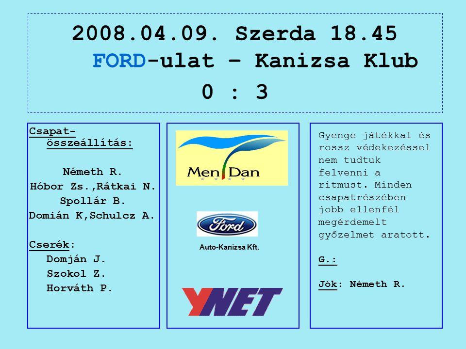 2008.04.09. Szerda 18.45 FORD-ulat – Kanizsa Klub 0 : 3 Auto-Kanizsa Kft.