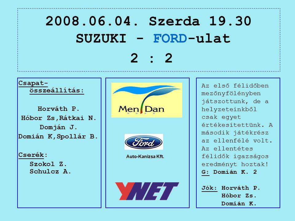 2008.06.04. Szerda 19.30 SUZUKI - FORD-ulat 2 : 2 Auto-Kanizsa Kft.