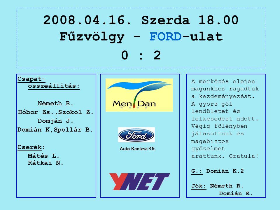 2008.04.16. Szerda 18.00 Fűzvölgy - FORD-ulat 0 : 2 Auto-Kanizsa Kft.