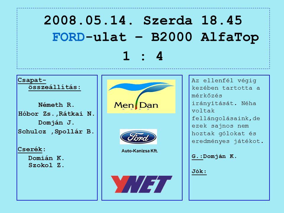 2008.05.14. Szerda 18.45 FORD-ulat – B2000 AlfaTop 1 : 4 Auto-Kanizsa Kft.