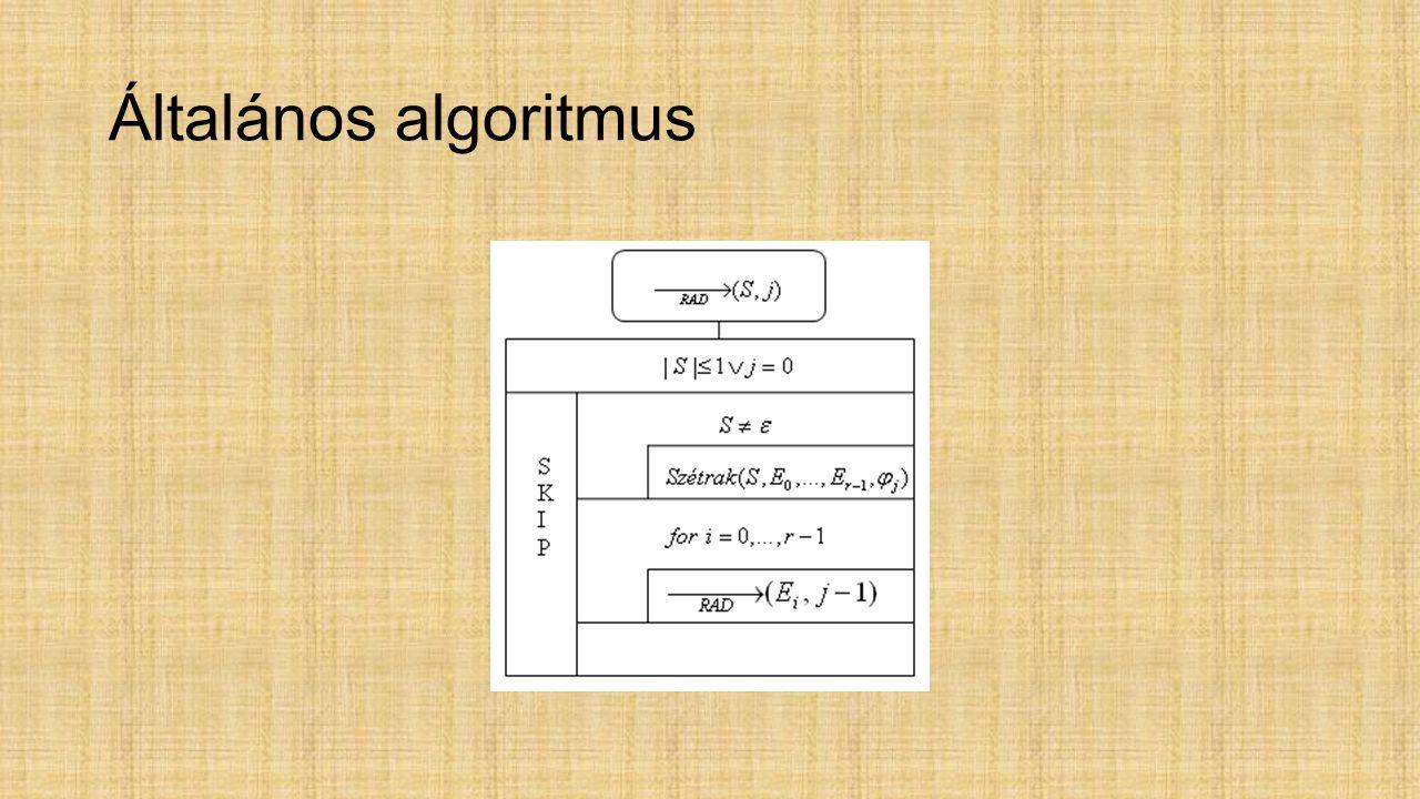 Általános algoritmus