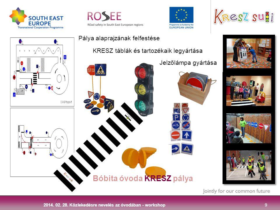 9 2014. 02. 28. Közlekedésre nevelés az óvodában - workshop Bóbita óvoda KRESZ pálya Pálya alaprajzának felfestése KRESZ táblák és tartozékaik legyárt