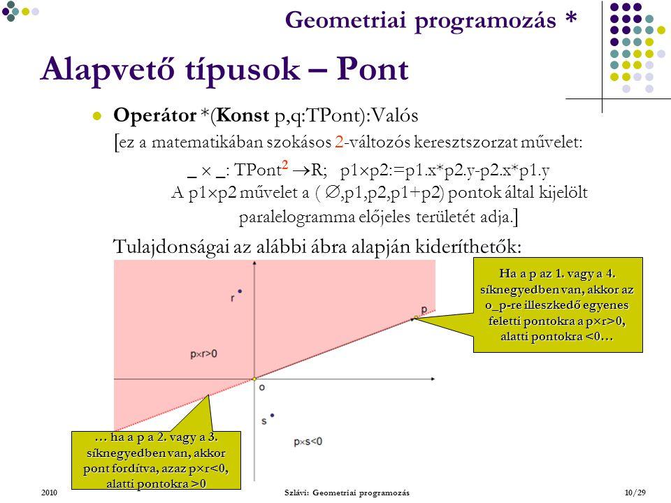 Geometriai feladatok programozása * Geometriai programozás * 2010Szlávi: Geometriai programozás10/29 Alapvető típusok – Pont Operátor *(Konst p,q:TPont):Valós [ ez a matematikában szokásos 2-változós keresztszorzat művelet: _  _: TPont 2  R; p1  p2:=p1.x*p2.y-p2.x*p1.y A p1  p2 művelet a ( ,p1,p2,p1+p2) pontok által kijelölt paralelogramma előjeles területét adja.