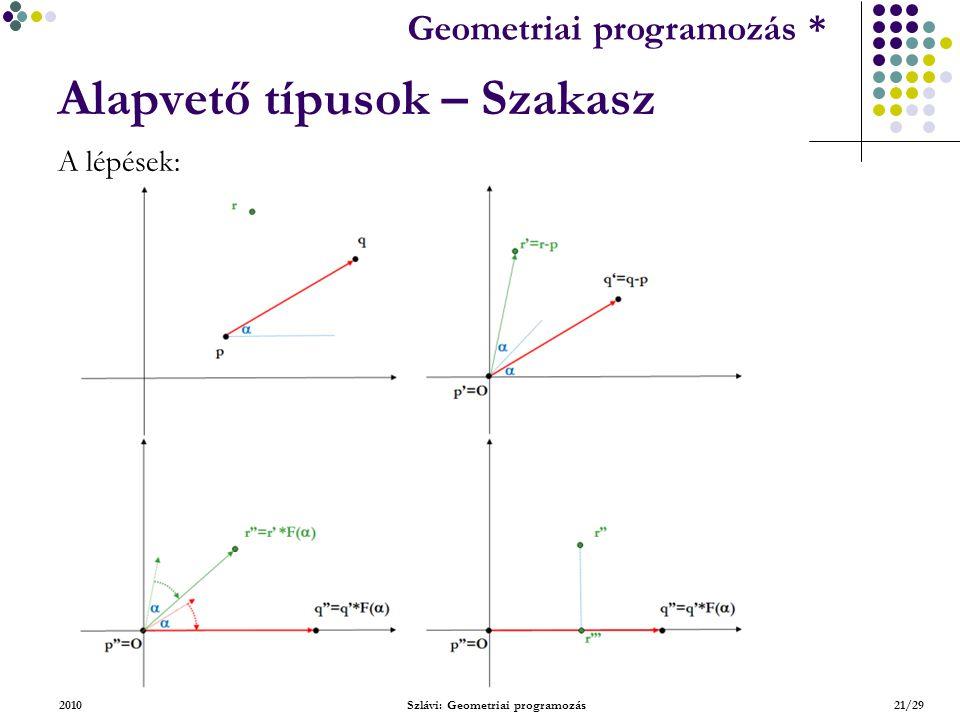 Geometriai feladatok programozása * Geometriai programozás * 2010Szlávi: Geometriai programozás21/29 Alapvető típusok – Szakasz A lépések: