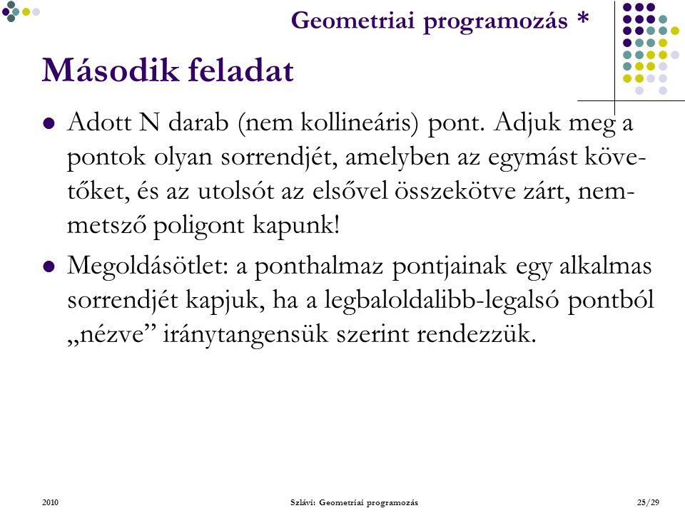 Geometriai feladatok programozása * Geometriai programozás * 2010Szlávi: Geometriai programozás25/29 Második feladat Adott N darab (nem kollineáris) pont.