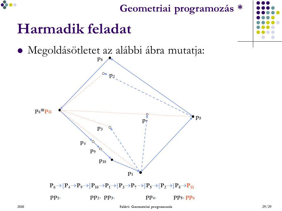 Geometriai feladatok programozása * Geometriai programozás * 2010Szlávi: Geometriai programozás29/29 Harmadik feladat Megoldásötletet az alábbi ábra mutatja: p7p7 p 6 =p 11 p5p5 p2p2 p1p1 p3p3 p4p4 P 6  [P 4  P 9  ]P 10  P 1  [P 3  P 7  ]P 5  [P 2  ]P 8  P 11 p8p8 p9p9 p 10 pp 1, pp 2, pp 3, pp 4, pp 5, pp 6
