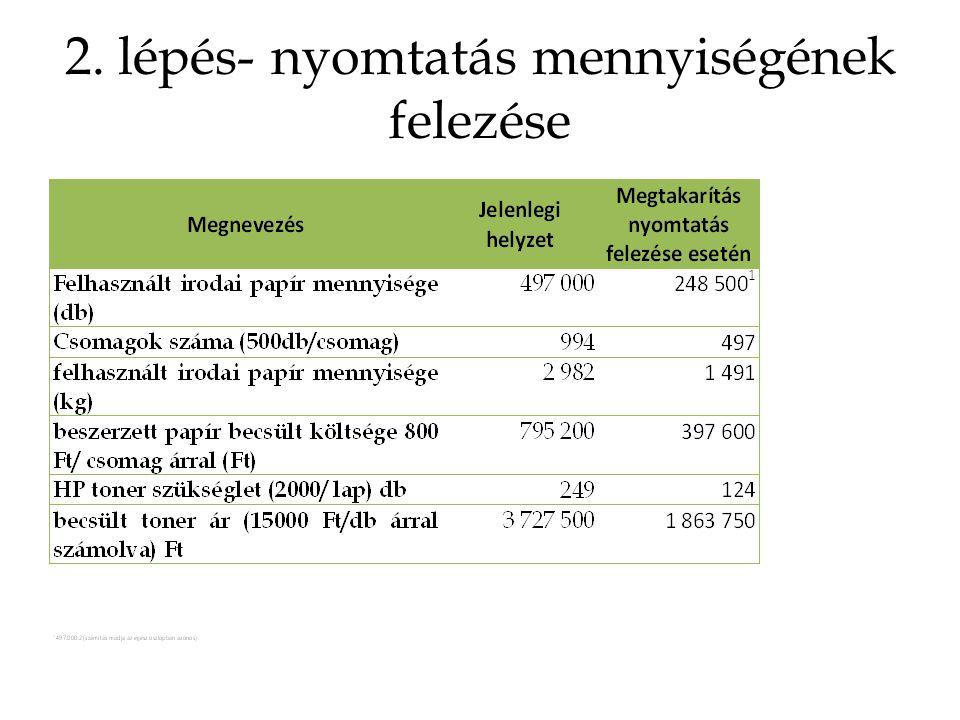 2. lépés- nyomtatás mennyiségének felezése