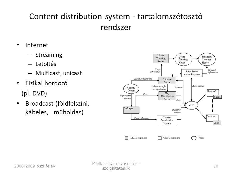 Content distribution system - tartalomszétosztó rendszer Internet – Streaming – Letöltés – Multicast, unicast Fizikai hordozó (pl.