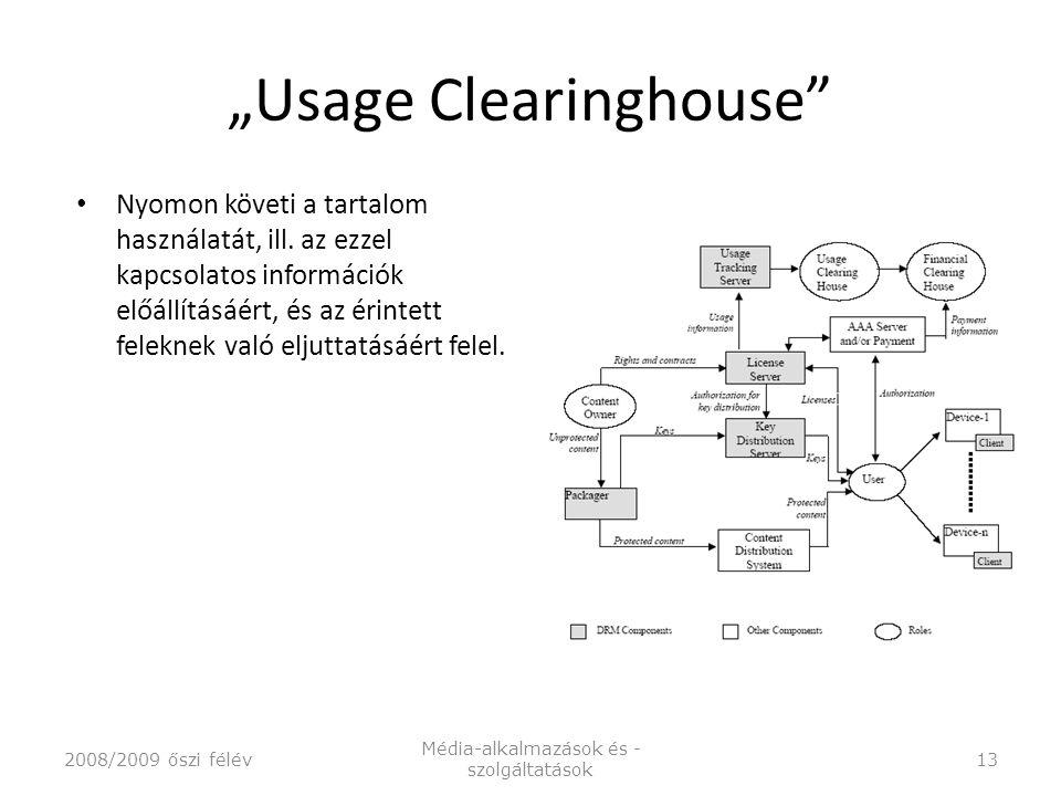 """""""Usage Clearinghouse Nyomon követi a tartalom használatát, ill."""