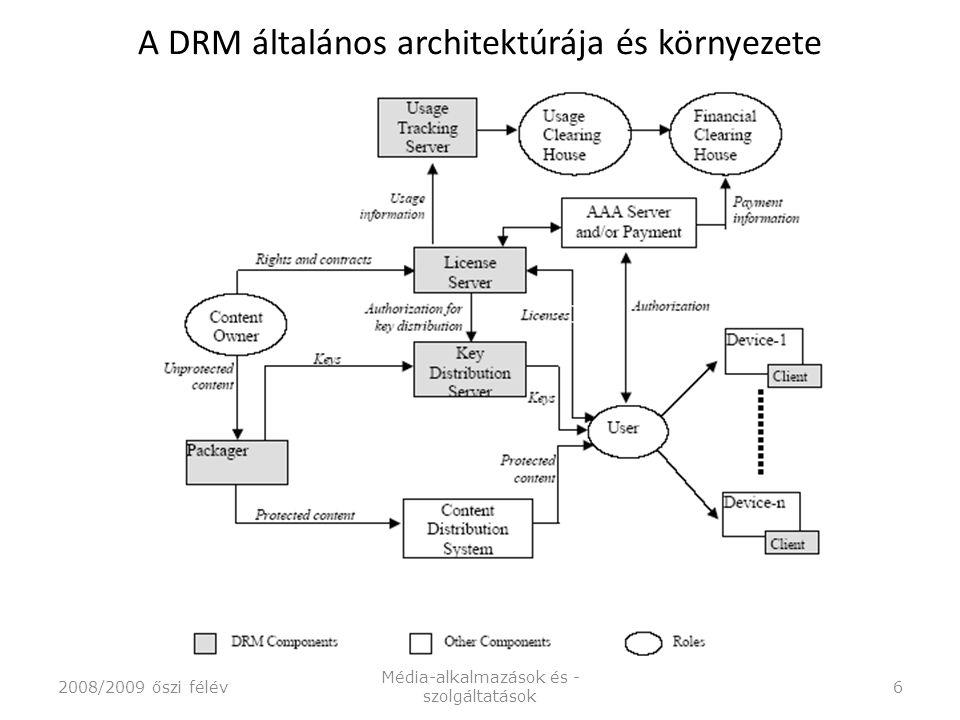 A DRM általános architektúrája és környezete 2008/2009 őszi félév Média-alkalmazások és - szolgáltatások 6