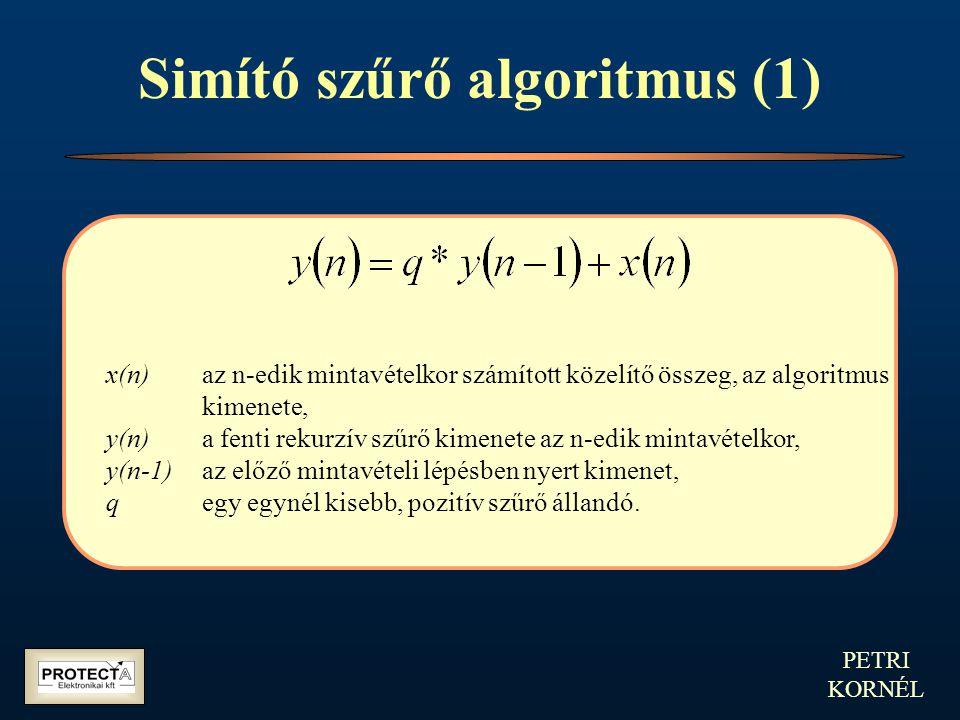 PETRI KORNÉL Simító szűrő algoritmus (1) x(n)az n-edik mintavételkor számított közelítő összeg, az algoritmus kimenete, y(n)a fenti rekurzív szűrő kim