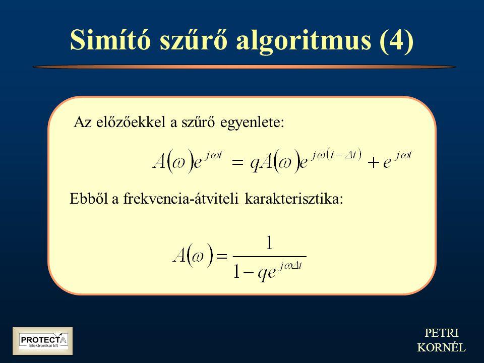 PETRI KORNÉL Simító szűrő algoritmus (4) Az előzőekkel a szűrő egyenlete: Ebből a frekvencia-átviteli karakterisztika: