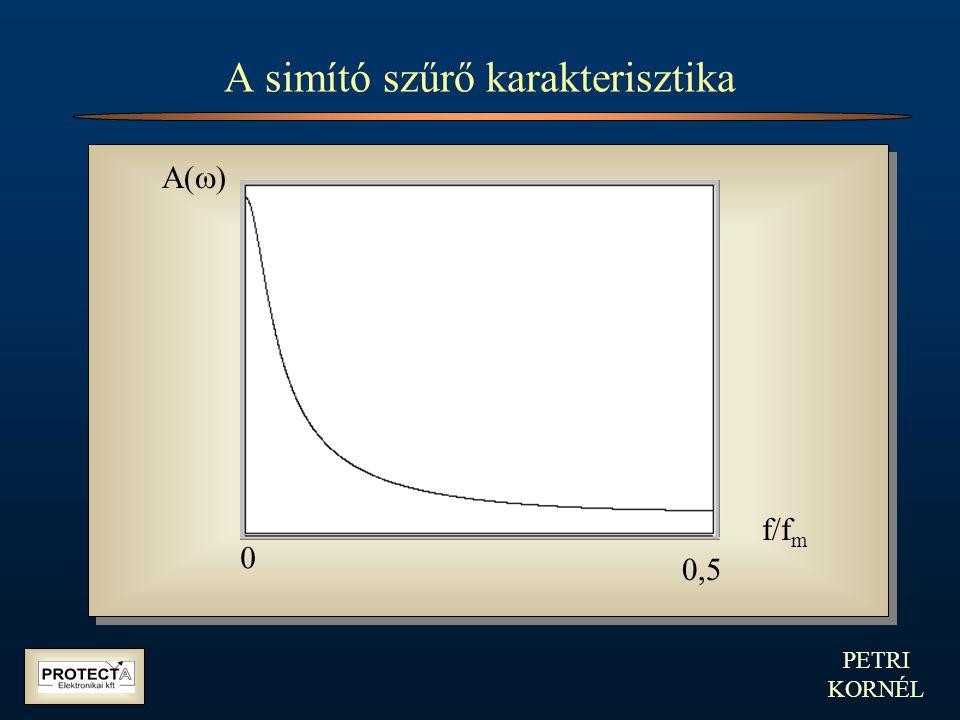 PETRI KORNÉL A simító szűrő karakterisztika A  0  f/f m