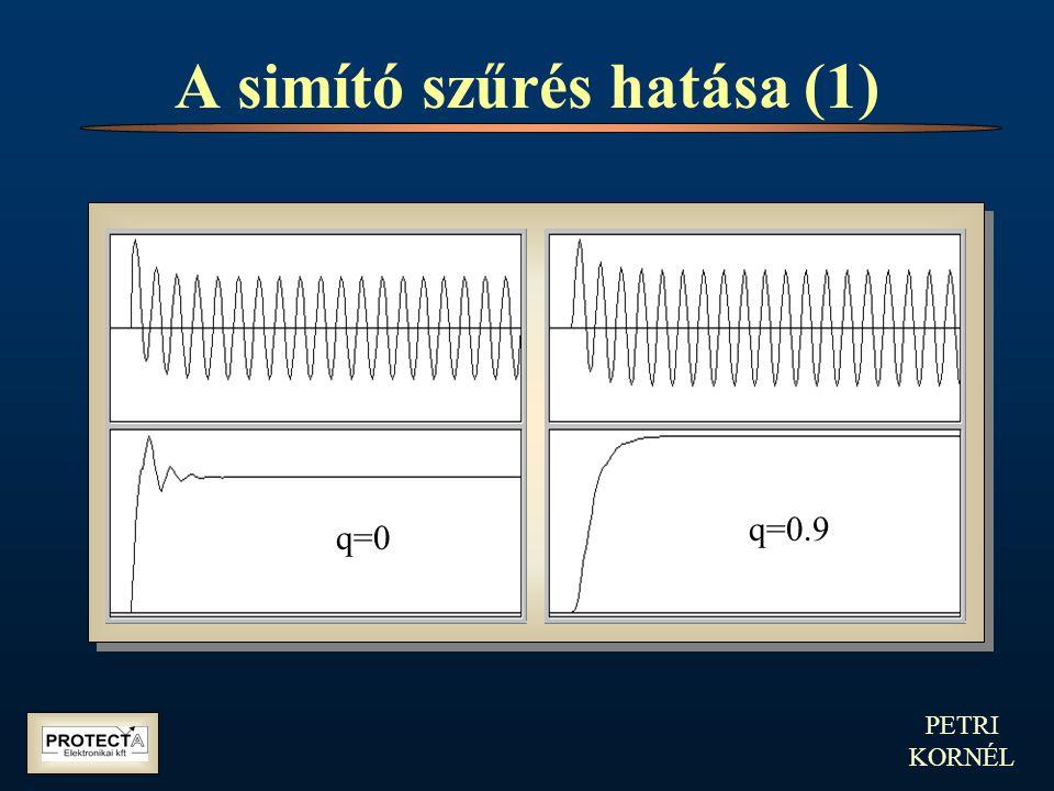 PETRI KORNÉL A simító szűrés hatása (1) q=0.9 q=0