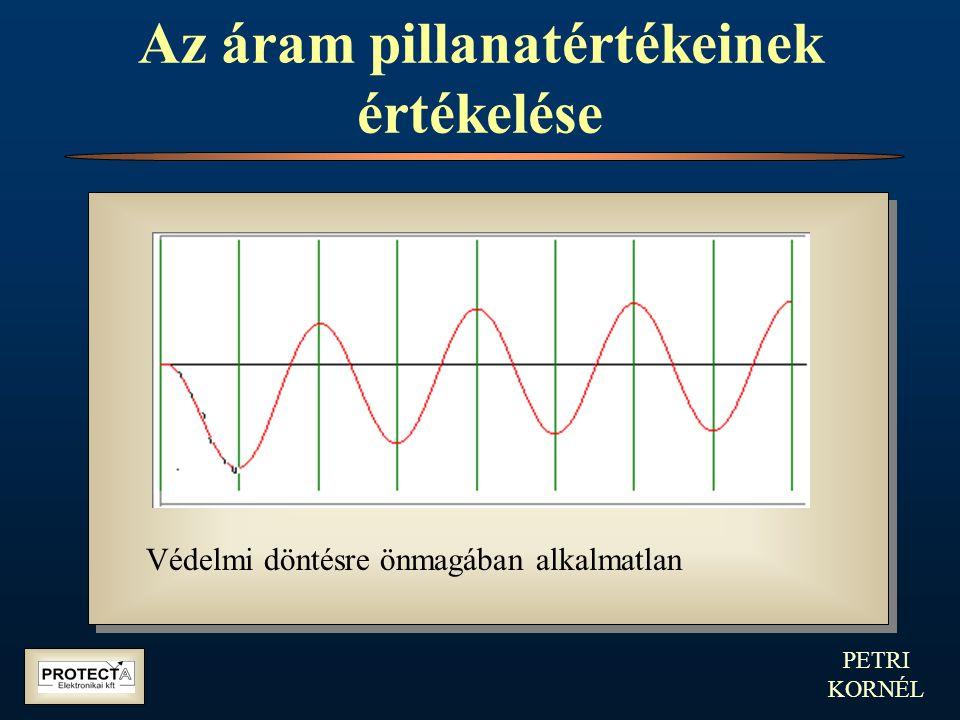 PETRI KORNÉL Simító szűrő algoritmus (1) x(n)az n-edik mintavételkor számított közelítő összeg, az algoritmus kimenete, y(n)a fenti rekurzív szűrő kimenete az n-edik mintavételkor, y(n-1)az előző mintavételi lépésben nyert kimenet, qegy egynél kisebb, pozitív szűrő állandó.
