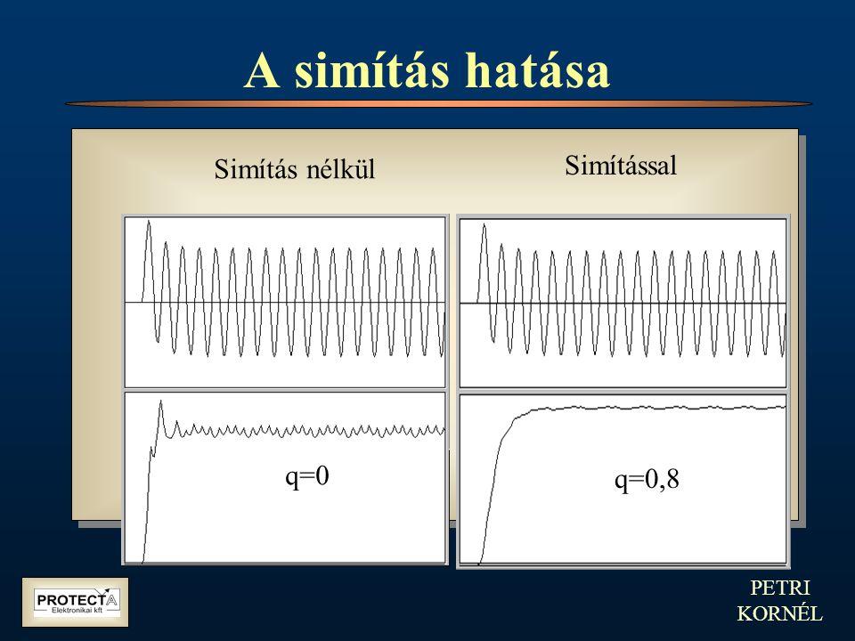 PETRI KORNÉL A simítás hatása q=0 q=0,8 Simítás nélkül Simítással