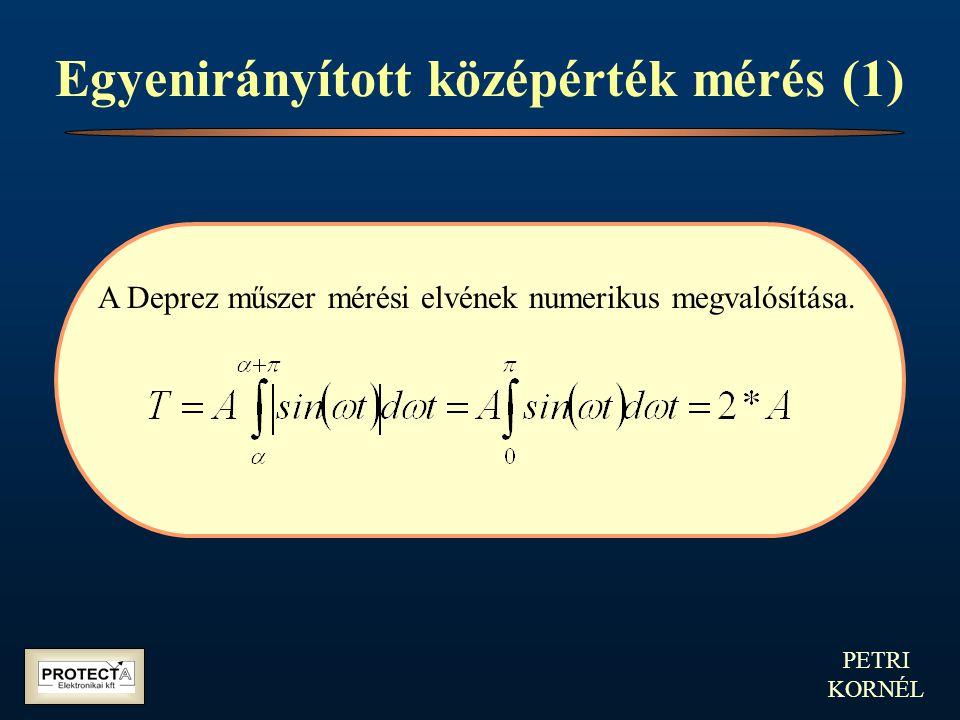 PETRI KORNÉL Egyenirányított középérték mérés (1) A Deprez műszer mérési elvének numerikus megvalósítása.