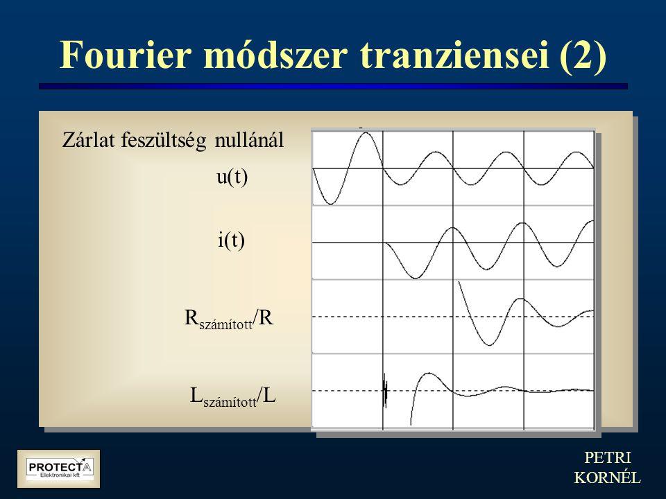 PETRI KORNÉL Fourier módszer tranziensei (2) Zárlat feszültség nullánál u(t) i(t) R számított /R L számított /L