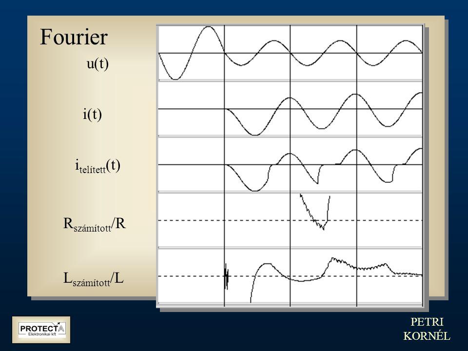 PETRI KORNÉL L számított /L R számított /R i telített (t) i(t) u(t) Fourier