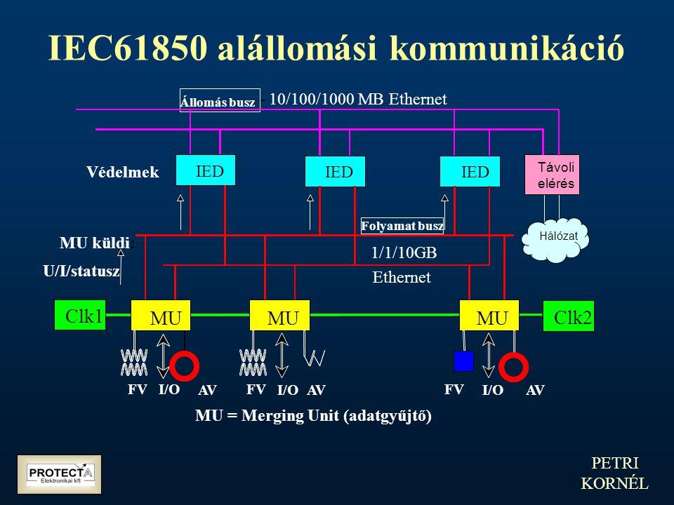 PETRI KORNÉL IEC61850 alállomási kommunikáció