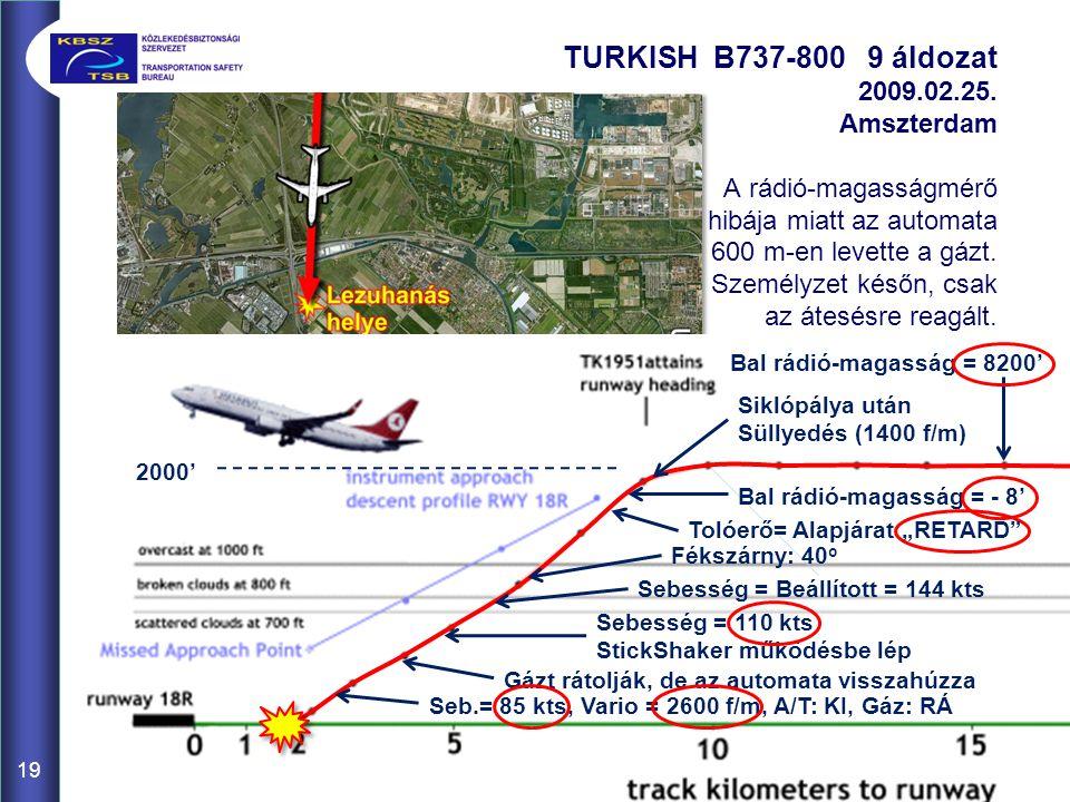 18 Hasonló esetek: (hajtómű lepörgés) British Airways B777 Calcutta, 2008.06.29.