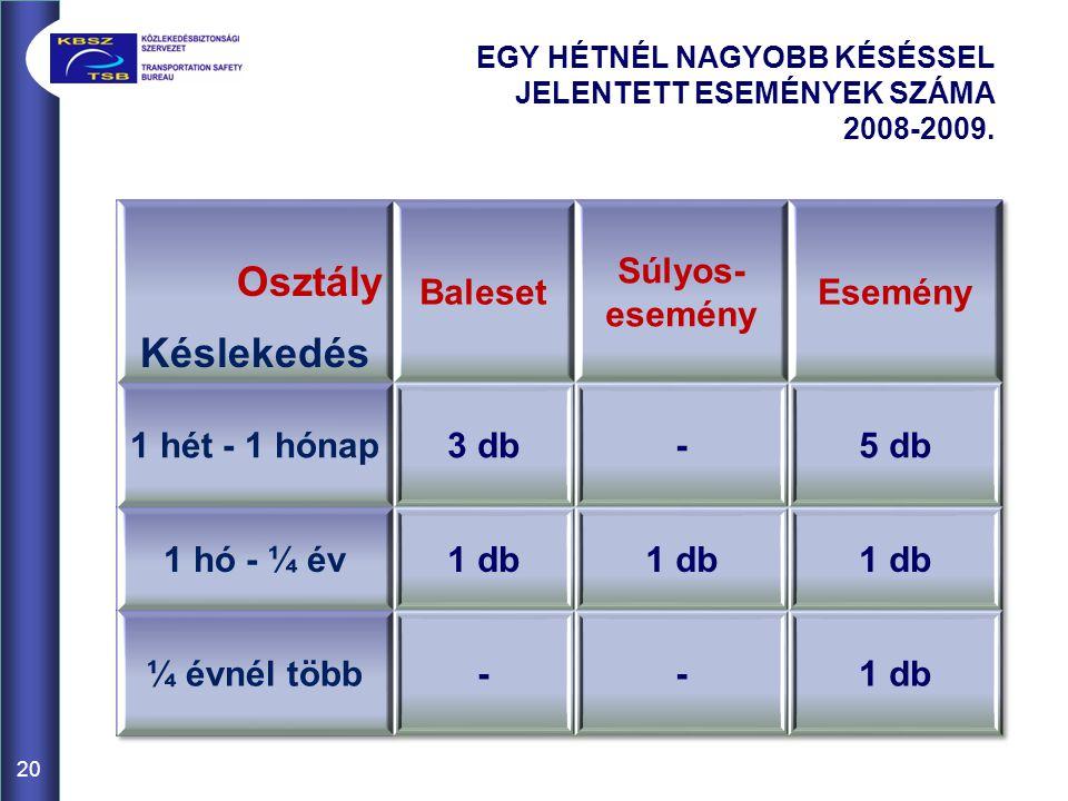 19 TURKISH B737-800 9 áldozat 2009.02.25.