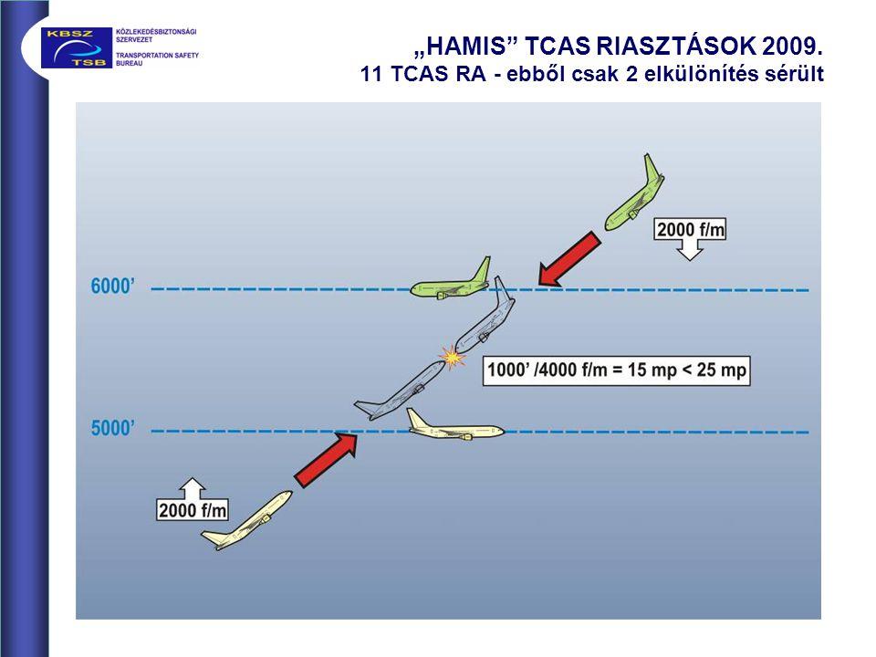 """21 Újabb """"kihívások : - """"Hamis TCAS riasztások - Lézer vakítás (Repülőgép, Torony) - Ember-számítógép kapcsolat"""