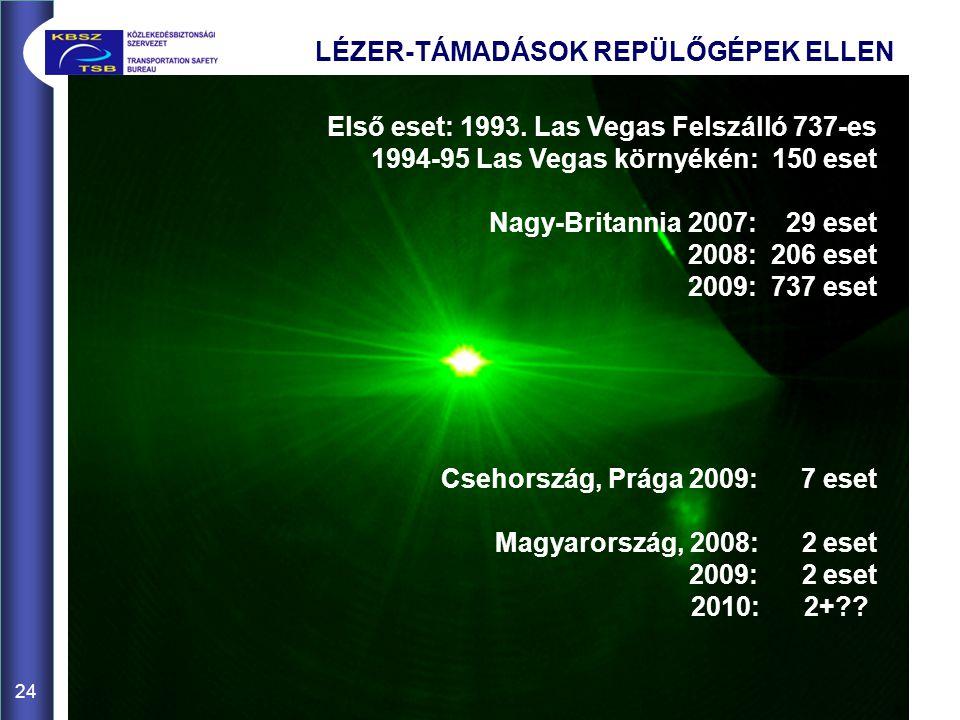 MAGYARORSZÁGI LÉZER-VAKÍTÁS ESETEK 2008 – 2009. 23