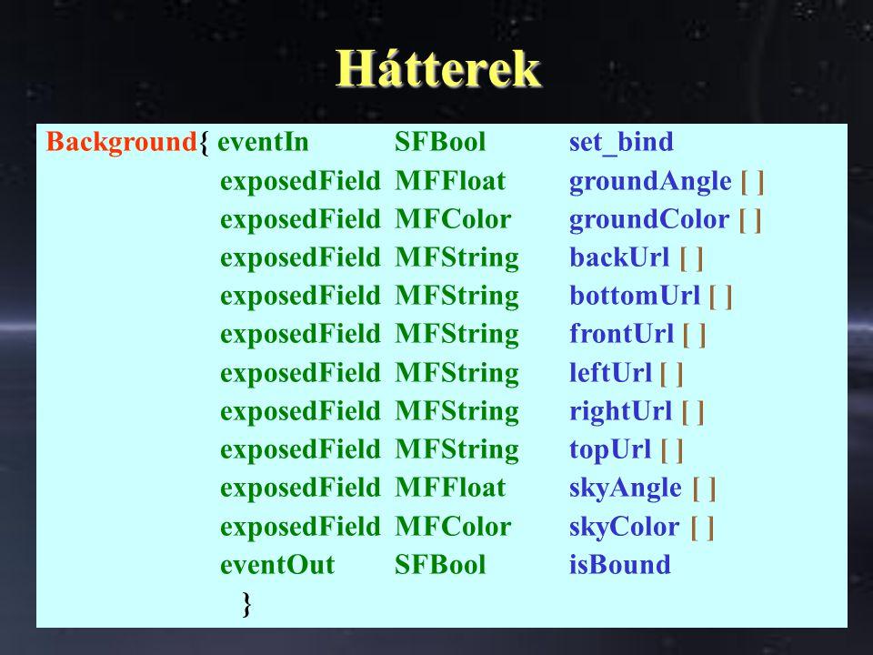 Hátterek Background{ eventInSFBoolset_bind exposedFieldMFFloatgroundAngle [ ] exposedFieldMFColorgroundColor [ ] exposedFieldMFStringbackUrl [ ] exposedFieldMFStringbottomUrl [ ] exposedFieldMFStringfrontUrl [ ] exposedFieldMFStringleftUrl [ ] exposedFieldMFStringrightUrl [ ] exposedFieldMFStringtopUrl [ ] exposedFieldMFFloatskyAngle [ ] exposedFieldMFColorskyColor [ ] eventOutSFBoolisBound }