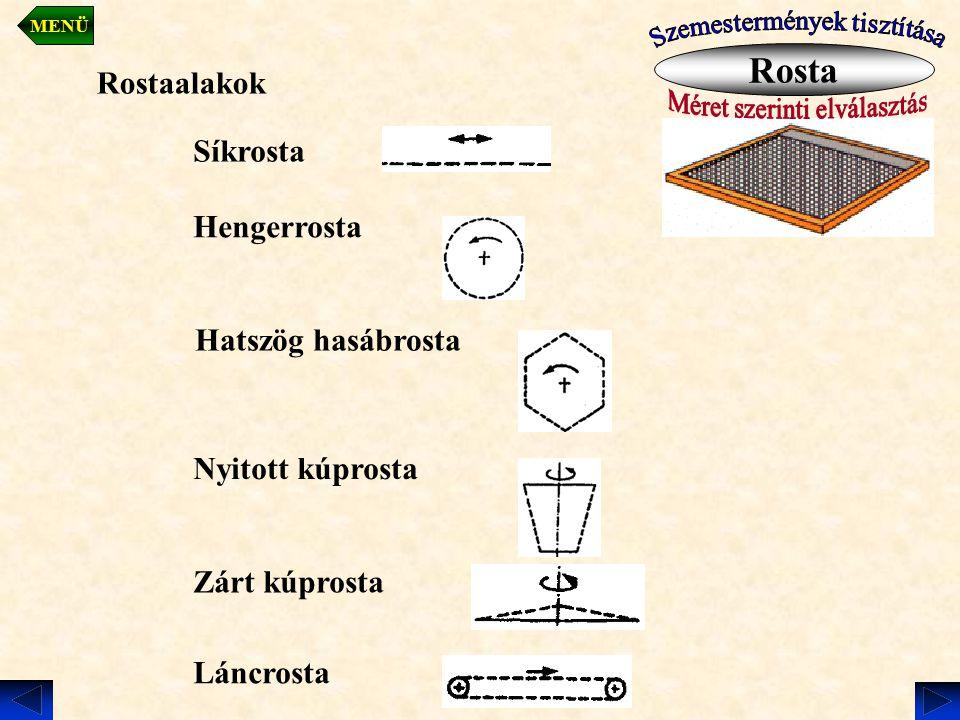 Rostaalakok Hengerrosta Hatszög hasábrosta Nyitott kúprosta Síkrosta Zárt kúprosta Láncrosta Rosta MENÜ