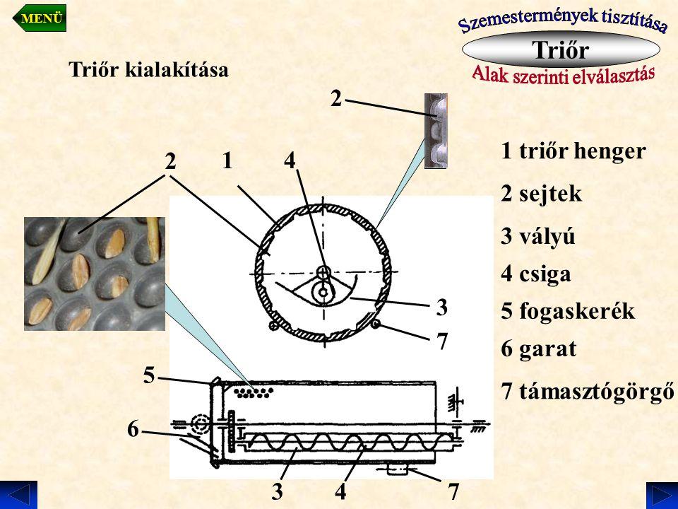 Triőr kialakítása 1 triőr henger 1 2 sejtek 2 3 3 vályú 3 4 4 csiga 4 5 5 fogaskerék 6 6 garat 2 7 7 támasztógörgő 7 Triőr MENÜ