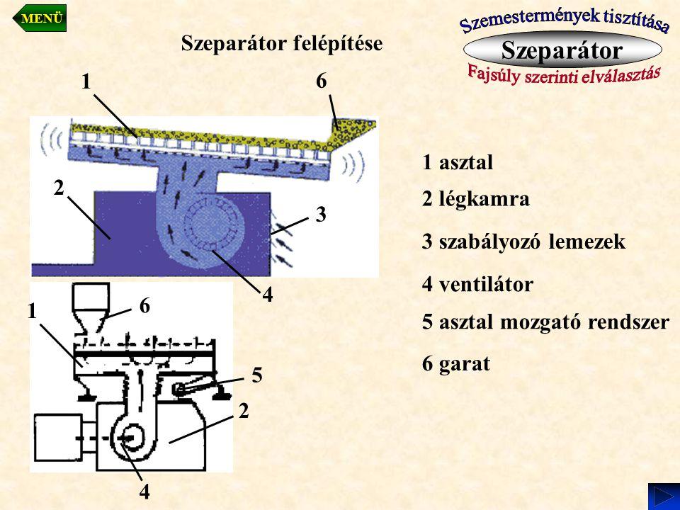 Szeparátor Szeparátor felépítése 1 asztal 1 1 2 légkamra 2 2 3 szabályozó lemezek 3 4 ventilátor 4 4 5 asztal mozgató rendszer 5 6 garat 6 6 MENÜ