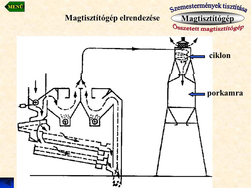 Magtisztítógép Magtisztítógép elrendezése ciklon porkamra MENÜ