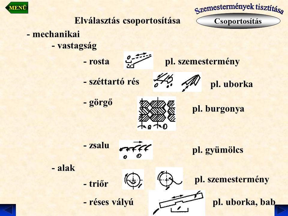 Elválasztás csoportosítása - mechanikai - vastagság - rosta - széttartó rés - görgő - zsalu - alak - triőr - réses vályú pl.