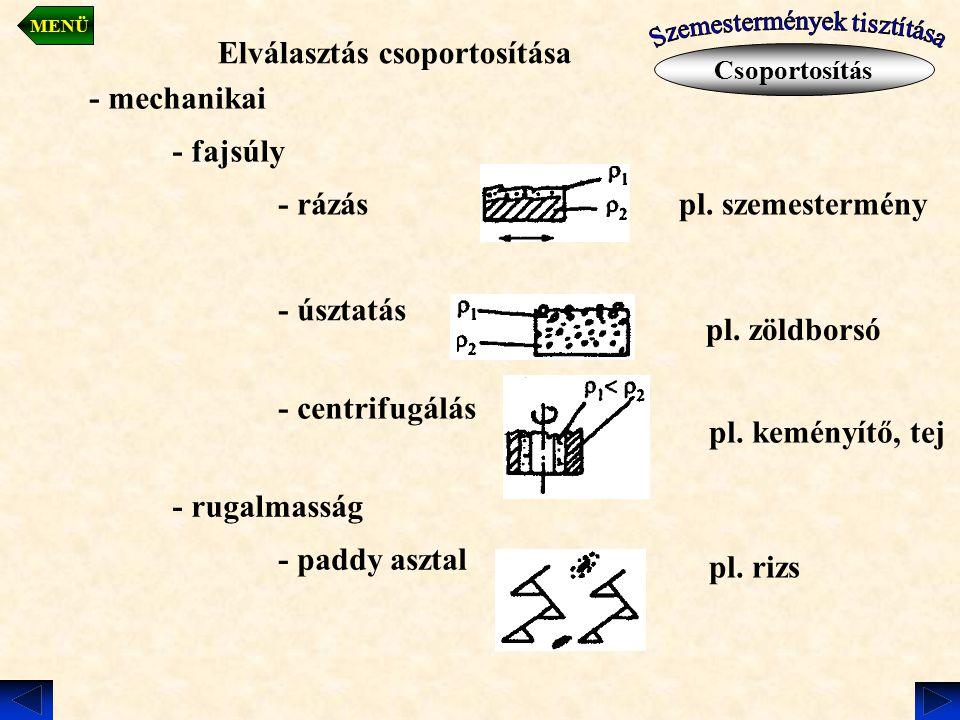 Elválasztás csoportosítása - mechanikai - fajsúly - rázás - paddy asztal pl.