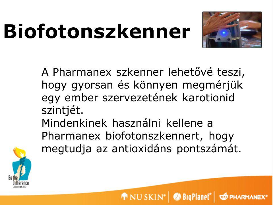 Biofotonszkenner A Pharmanex szkenner lehetővé teszi, hogy gyorsan és könnyen megmérjük egy ember szervezetének karotionid szintjét. Mindenkinek haszn